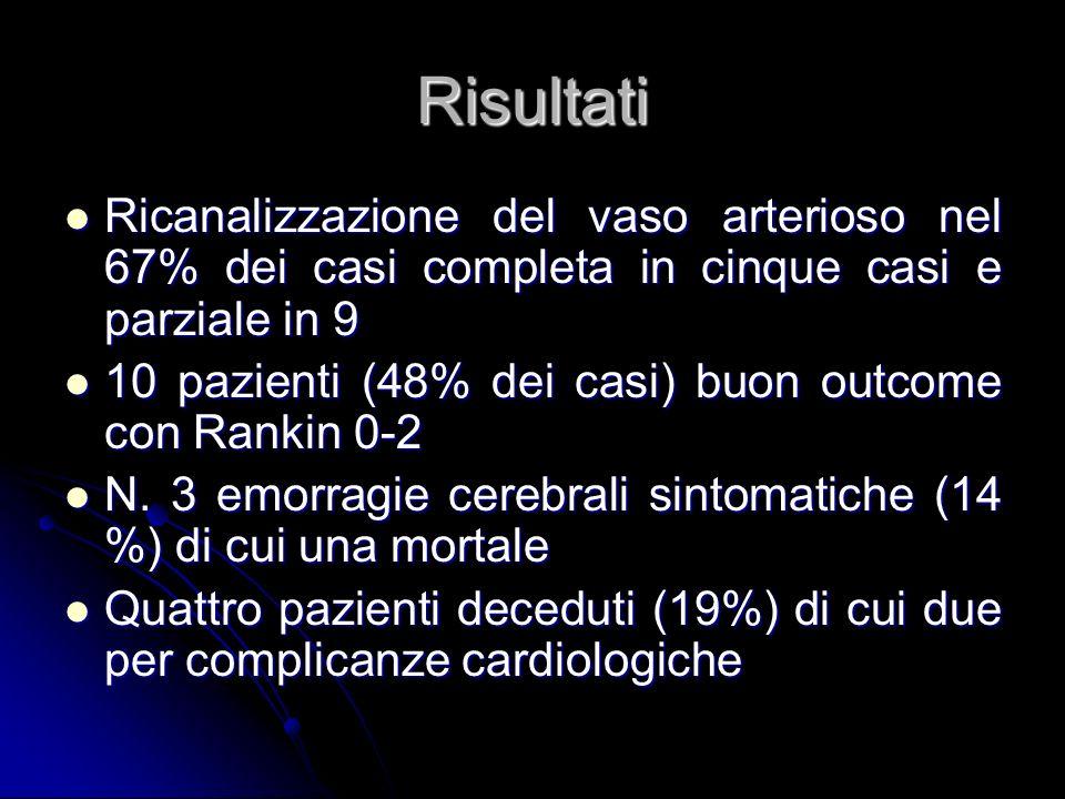 Risultati Ricanalizzazione del vaso arterioso nel 67% dei casi completa in cinque casi e parziale in 9 Ricanalizzazione del vaso arterioso nel 67% dei