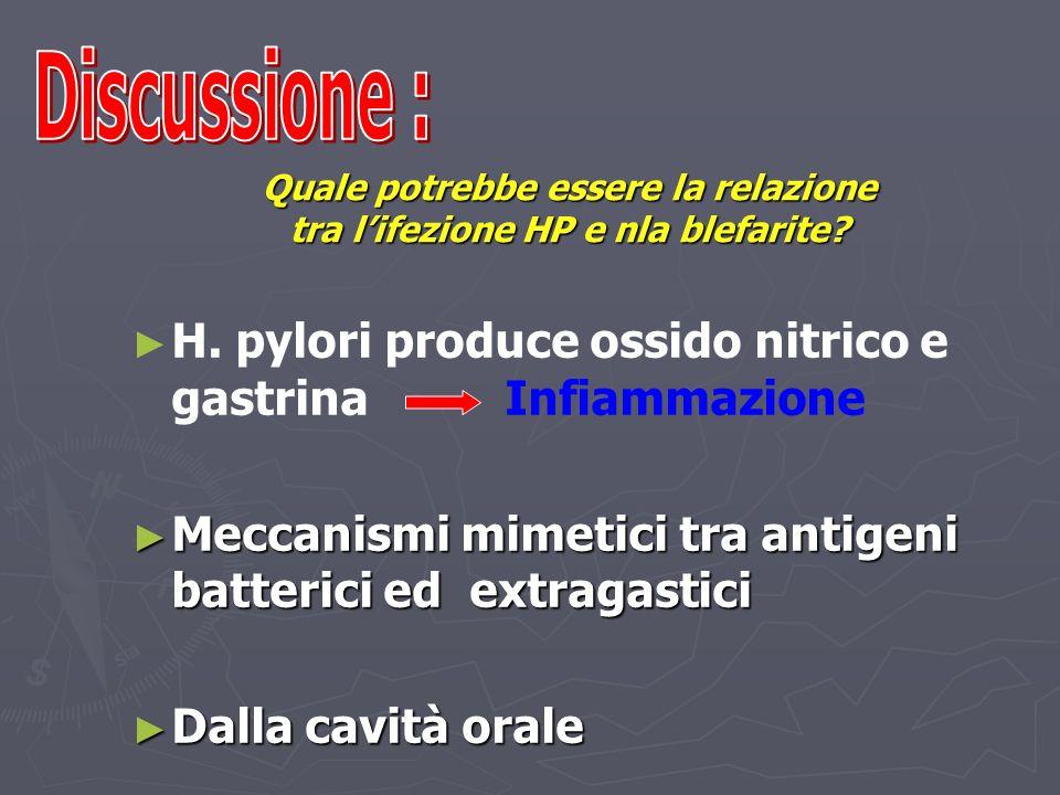 Quale potrebbe essere la relazione tra lifezione HP e nla blefarite? H. pylori produce ossido nitrico e gastrina Infiammazione Meccanismi mimetici tra