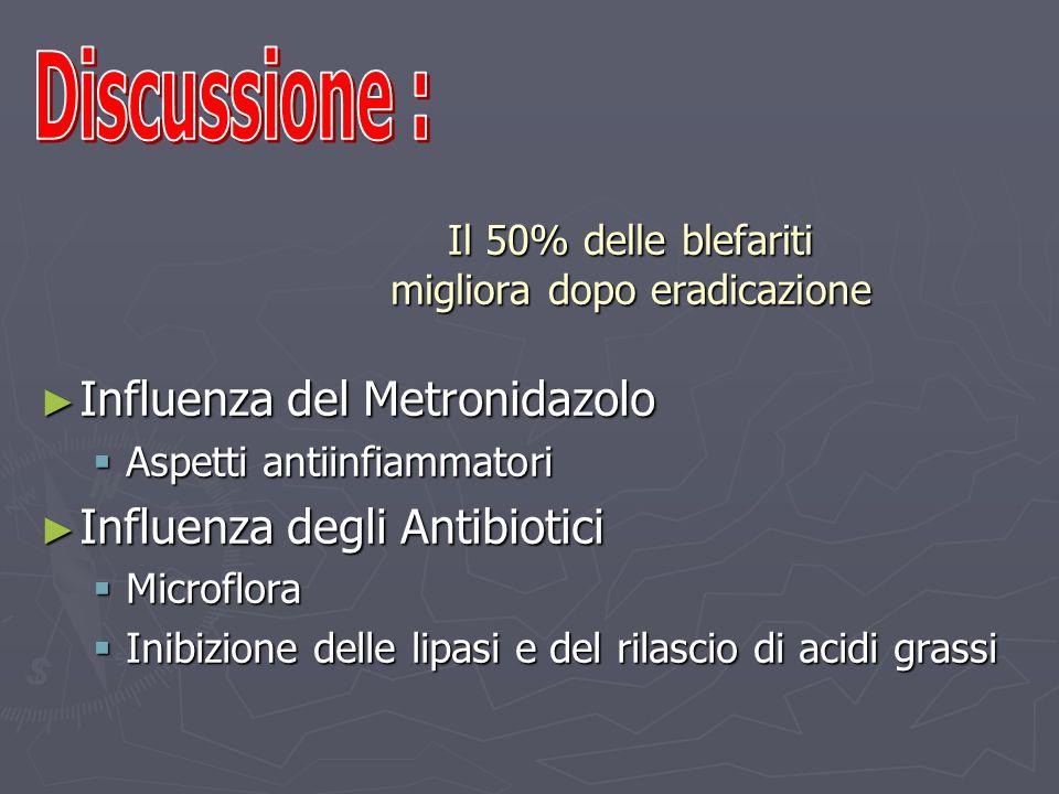 Il 50% delle blefariti migliora dopo eradicazione Influenza del Metronidazolo Influenza del Metronidazolo Aspetti antiinfiammatori Aspetti antiinfiamm