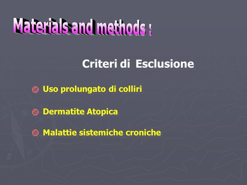 Criteri di Esclusione Uso prolungato di colliri Dermatite Atopica Malattie sistemiche croniche