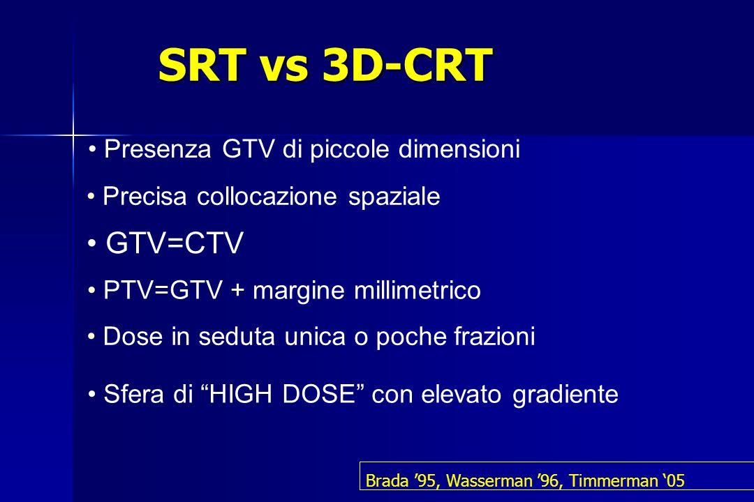 SRT vs 3D-CRT Dose in seduta unica o poche frazioni Brada 95, Wasserman 96, Timmerman 05 Presenza GTV di piccole dimensioni Precisa collocazione spaziale GTV=CTV PTV=GTV + margine millimetrico Sfera di HIGH DOSE con elevato gradiente