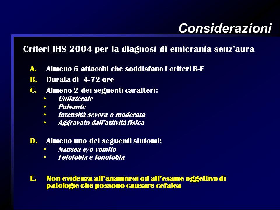 Considerazioni A.Almeno 5 attacchi che soddisfano i criteri B-E B.Durata di 4-72 ore C.Almeno 2 dei seguenti caratteri: Unilaterale Pulsante Intensità
