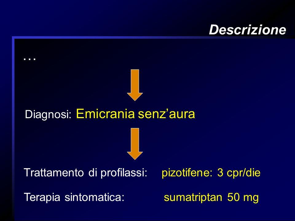 Descrizione Follow-up ad 1 mese: Frequenza degli attacchi invariata Inefficace il sumatriptan ha beneficio, ma parziale e dopo circa unora dallassunzione, con aspirina 500 mg In occasione di un attacco di maggiore durata (24 ore) si reca al PS ed esegue TC encefalo che risulta nella norma