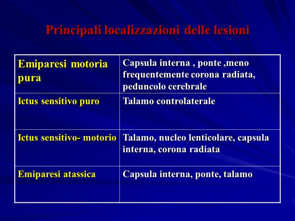 Principali localizzazioni delle lesioni Emiparesi motoria pura Capsula interna, ponte,meno frequentemente corona radiata, peduncolo cerebrale Ictus se