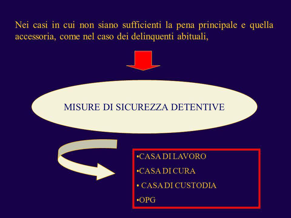 Nei casi in cui non siano sufficienti la pena principale e quella accessoria, come nel caso dei delinquenti abituali, MISURE DI SICUREZZA DETENTIVE CA