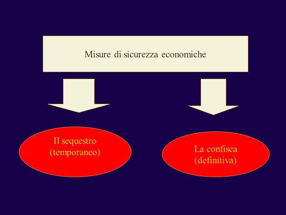 Misure di sicurezza economiche Il sequestro (temporaneo) La confisca (definitiva)