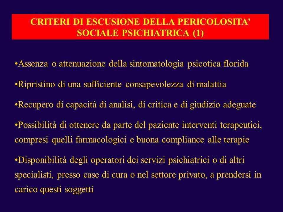 CRITERI DI ESCUSIONE DELLA PERICOLOSITA SOCIALE PSICHIATRICA (1) Assenza o attenuazione della sintomatologia psicotica florida Ripristino di una suffi