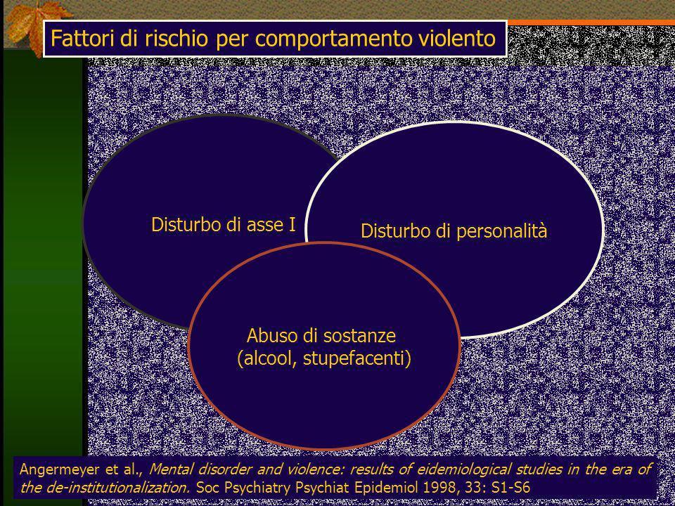 Disturbo di asse I Disturbo di personalità Abuso di sostanze (alcool, stupefacenti) Fattori di rischio per comportamento violento Angermeyer et al., M