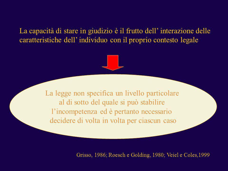 La capacità di stare in giudizio è il frutto dell interazione delle caratteristiche dell individuo con il proprio contesto legale Grisso, 1986; Roesch