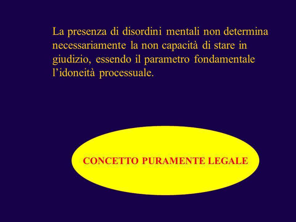 La presenza di disordini mentali non determina necessariamente la non capacità di stare in giudizio, essendo il parametro fondamentale lidoneità proce