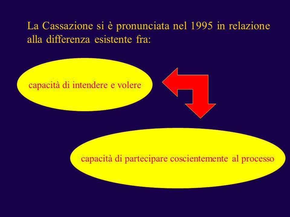 La Cassazione si è pronunciata nel 1995 in relazione alla differenza esistente fra: capacità di intendere e volere capacità di partecipare coscienteme