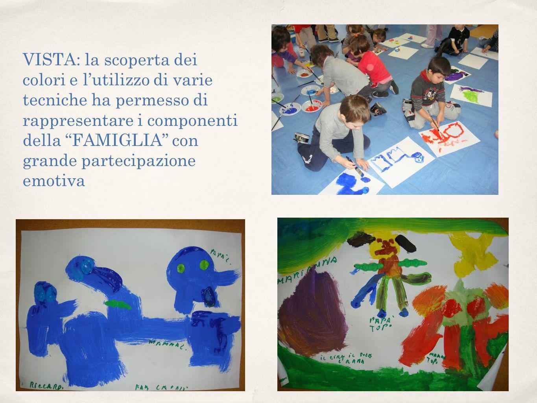 VISTA: la scoperta dei colori e lutilizzo di varie tecniche ha permesso di rappresentare i componenti della FAMIGLIA con grande partecipazione emotiva