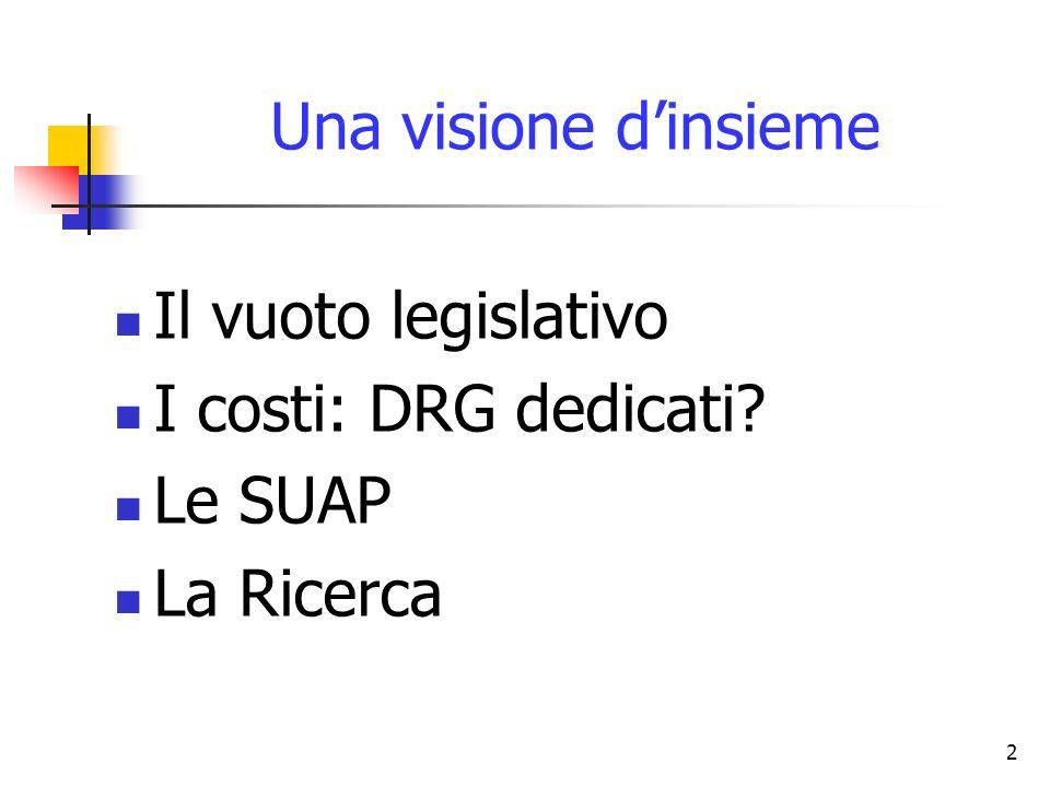 2 Una visione dinsieme Il vuoto legislativo I costi: DRG dedicati? Le SUAP La Ricerca