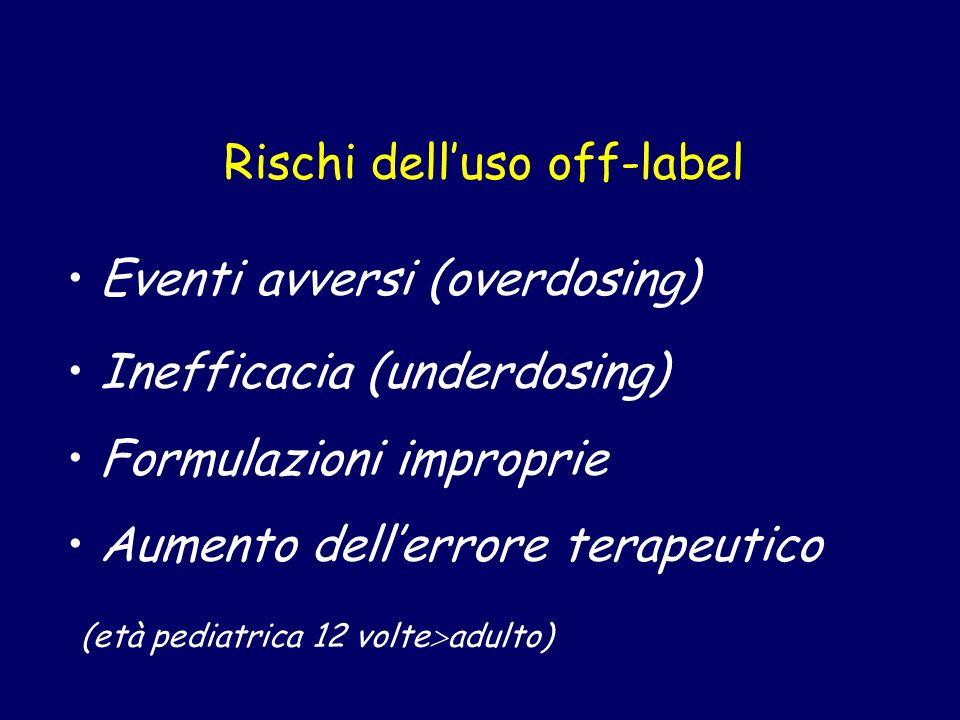 Rischi delluso off-label Eventi avversi (overdosing) Inefficacia (underdosing) Formulazioni improprie Aumento dellerrore terapeutico (età pediatrica 12 volte adulto)