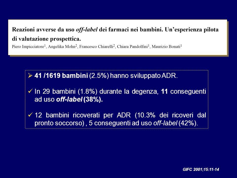 41 /1619 bambini (2.5%) hanno sviluppato ADR.