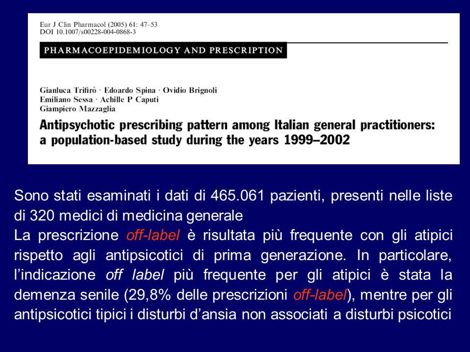 Sono stati esaminati i dati di 465.061 pazienti, presenti nelle liste di 320 medici di medicina generale La prescrizione off-label è risultata più frequente con gli atipici rispetto agli antipsicotici di prima generazione.
