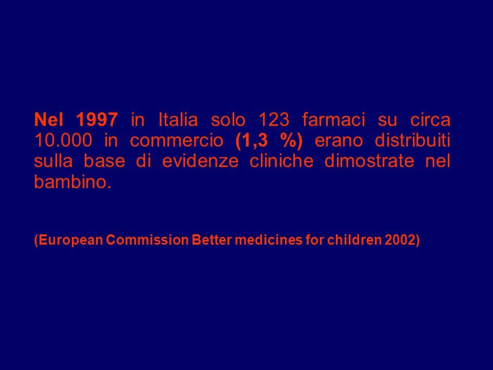 Nel 1997 in Italia solo 123 farmaci su circa 10.000 in commercio (1,3 %) erano distribuiti sulla base di evidenze cliniche dimostrate nel bambino.
