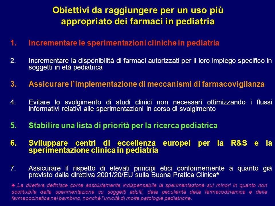 Obiettivi da raggiungere per un uso più appropriato dei farmaci in pediatria 1.Incrementare le sperimentazioni cliniche in pediatria 2.Incrementare la disponibilità di farmaci autorizzati per il loro impiego specifico in soggetti in età pediatrica 3.Assicurare limplementazione di meccanismi di farmacovigilanza 4.Evitare lo svolgimento di studi clinici non necessari ottimizzando i flussi informativi relativi alle sperimentazioni in corso di svolgimento 5.Stabilire una lista di priorità per la ricerca pediatrica 6.Sviluppare centri di eccellenza europei per la R&S e la sperimentazione clinica in pediatria 7.Assicurare il rispetto di elevati principi etici conformemente a quanto già previsto dalla direttiva 2001/20/EU sulla Buona Pratica Clinica La direttiva definisce come assolutamente indispensabile la sperimentazione sui minori in quanto non sostituibile dalla sperimentazione su soggetti adulti, data peculiarità della farmacodinamica e della farmacocinetica nel bambino, nonché lunicità di molte patologie pediatriche.