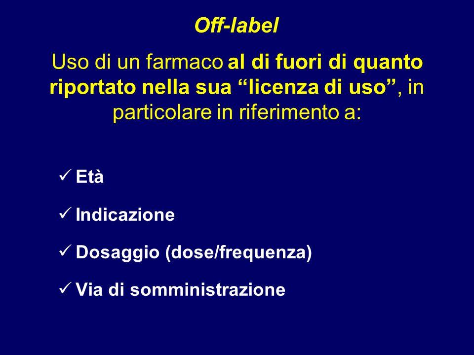 Uso di un farmaco al di fuori di quanto riportato nella sua licenza di uso, in particolare in riferimento a: Età Indicazione Dosaggio (dose/frequenza) Via di somministrazione Off-label