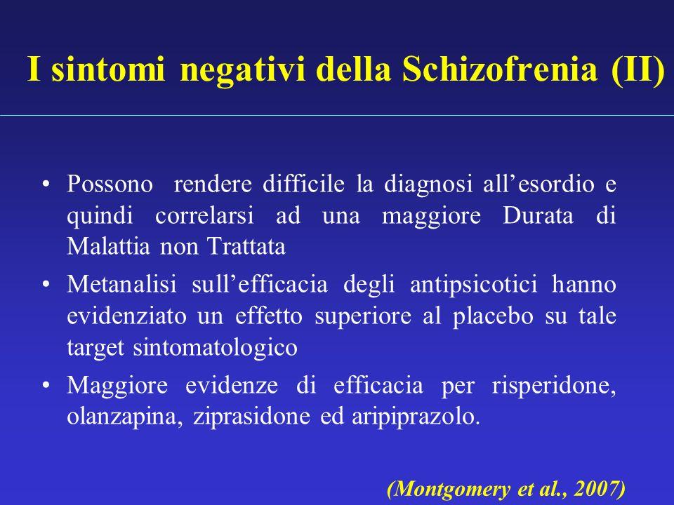 I sintomi negativi della Schizofrenia (II) Possono rendere difficile la diagnosi allesordio e quindi correlarsi ad una maggiore Durata di Malattia non