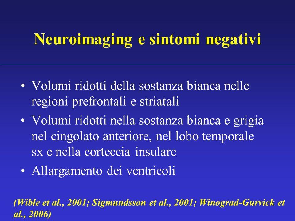 Neuroimaging e sintomi negativi Volumi ridotti della sostanza bianca nelle regioni prefrontali e striatali Volumi ridotti nella sostanza bianca e grig