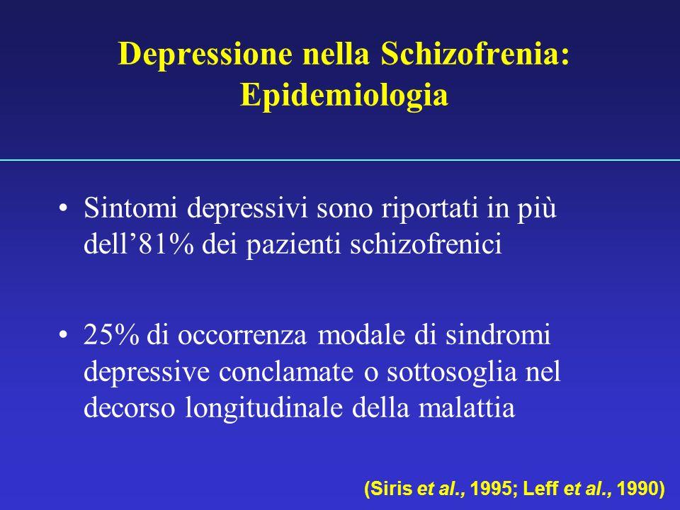 Depressione nella Schizofrenia: Epidemiologia Sintomi depressivi sono riportati in più dell81% dei pazienti schizofrenici 25% di occorrenza modale di