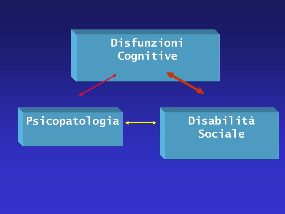 Disfunzioni Cognitive Psicopatologia Disabilità Sociale