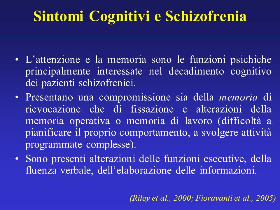 Sintomi Cognitivi e Schizofrenia Lattenzione e la memoria sono le funzioni psichiche principalmente interessate nel decadimento cognitivo dei pazienti