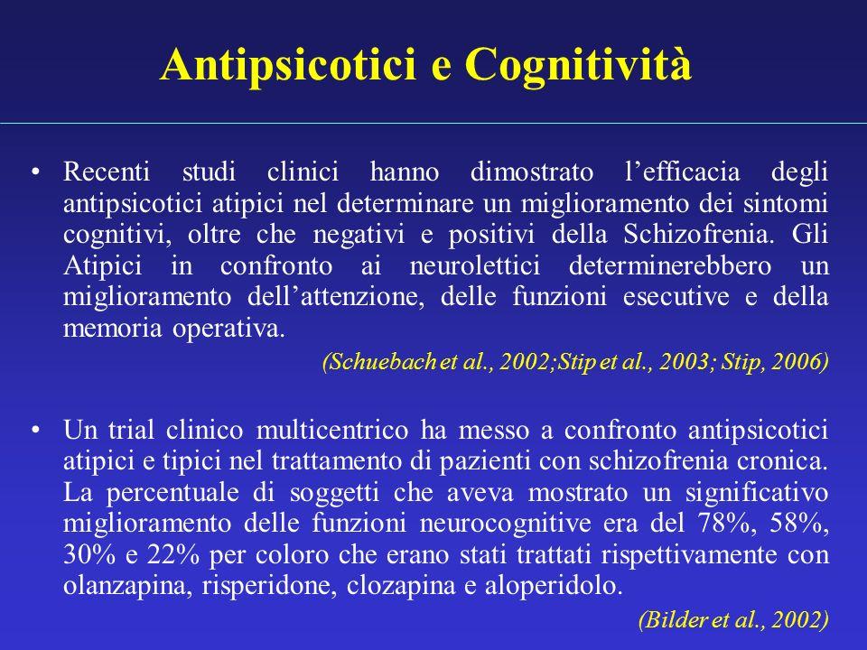 Antipsicotici e Cognitività Recenti studi clinici hanno dimostrato lefficacia degli antipsicotici atipici nel determinare un miglioramento dei sintomi