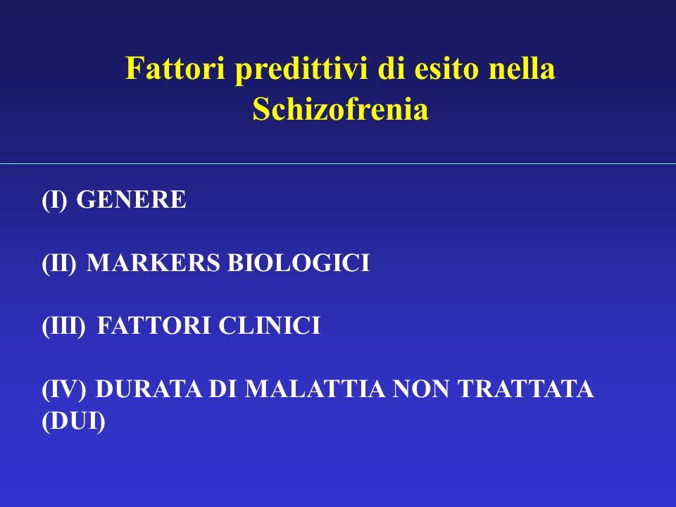 Fattori predittivi di esito nella Schizofrenia (I) GENERE (II) MARKERS BIOLOGICI (III) FATTORI CLINICI (IV) DURATA DI MALATTIA NON TRATTATA (DUI)