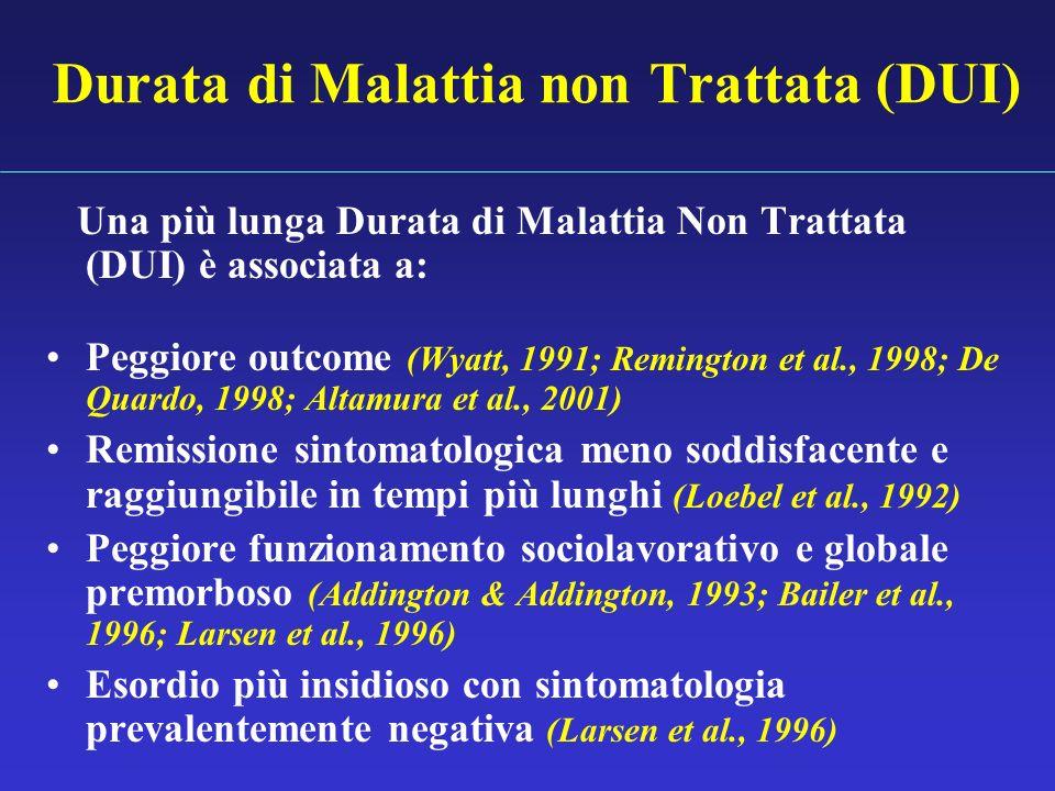 Durata di Malattia non Trattata (DUI) Una più lunga Durata di Malattia Non Trattata (DUI) è associata a: Peggiore outcome (Wyatt, 1991; Remington et a