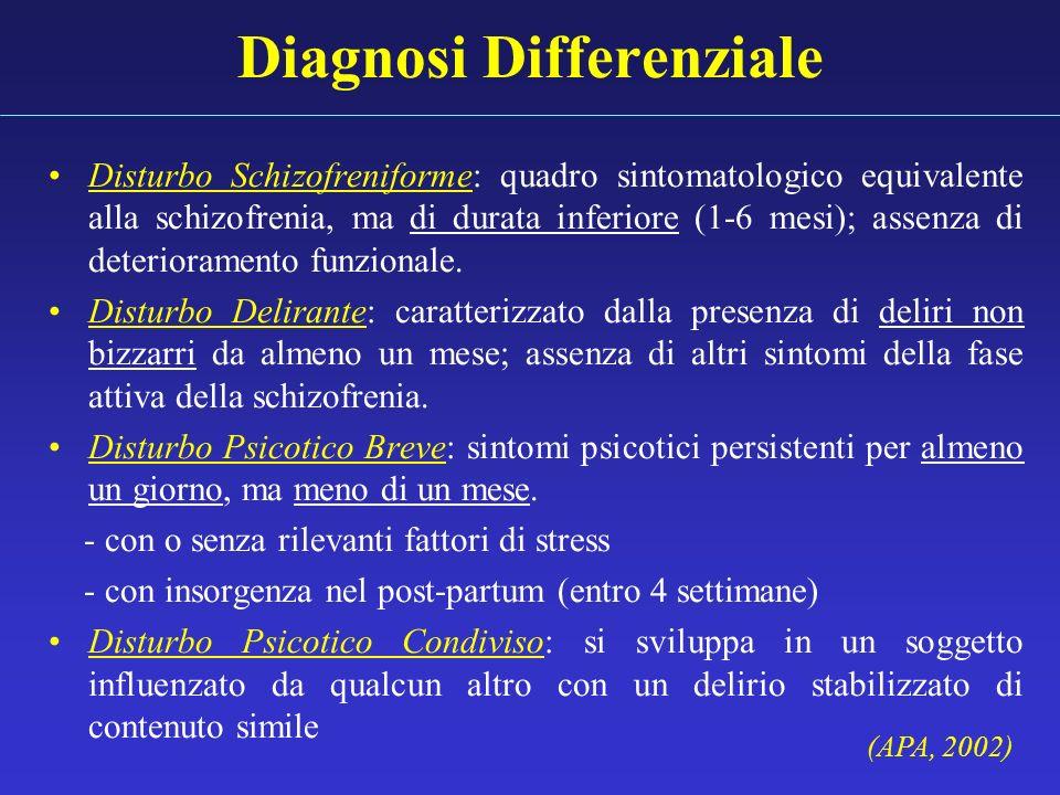 Diagnosi Differenziale Disturbo Schizofreniforme: quadro sintomatologico equivalente alla schizofrenia, ma di durata inferiore (1-6 mesi); assenza di