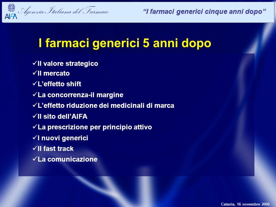 Catania, 16 novembre 2006 Agenzia Italiana del Farmaco I farmaci generici cinque anni dopo Il valore strategico Il mercato Leffetto shift La concorren