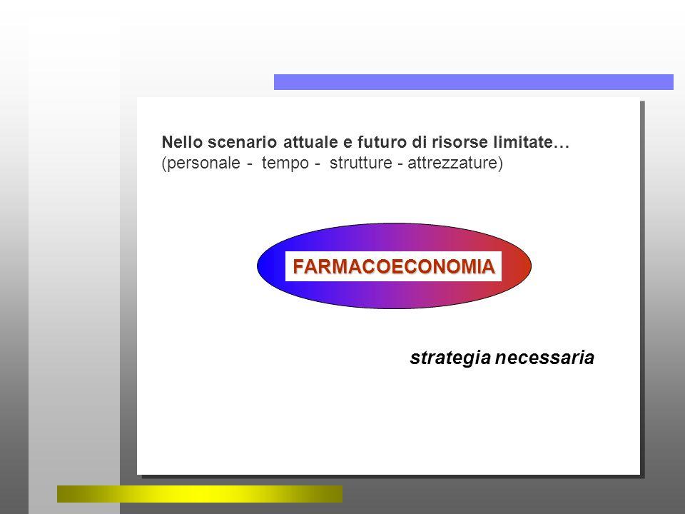 Nello scenario attuale e futuro di risorse limitate… (personale - tempo - strutture - attrezzature) strategia necessaria FARMACOECONOMIA