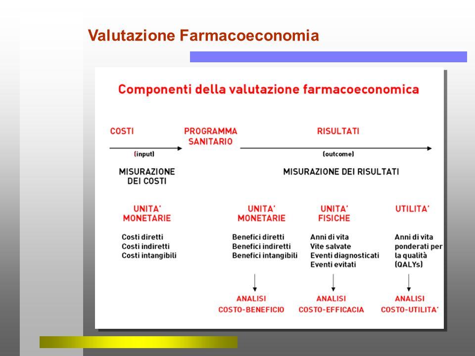 Valutazione Farmacoeconomia