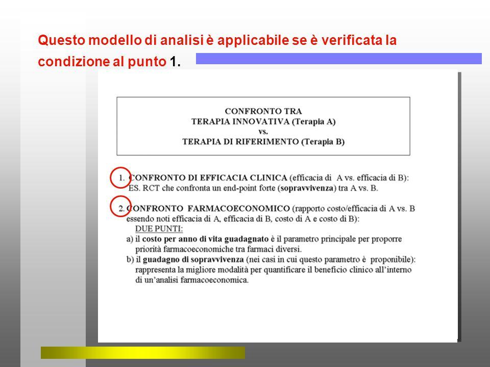Questo modello di analisi è applicabile se è verificata la condizione al punto 1.