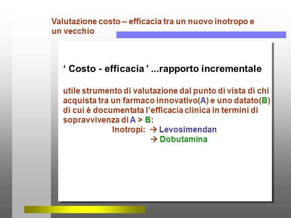 Valutazione costo – efficacia tra un nuovo inotropo e un vecchio Costo - efficacia...rapporto incrementale utile strumento di valutazione dal punto di