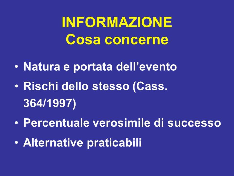 INFORMAZIONE Cosa concerne Natura e portata dellevento Rischi dello stesso (Cass. 364/1997) Percentuale verosimile di successo Alternative praticabili