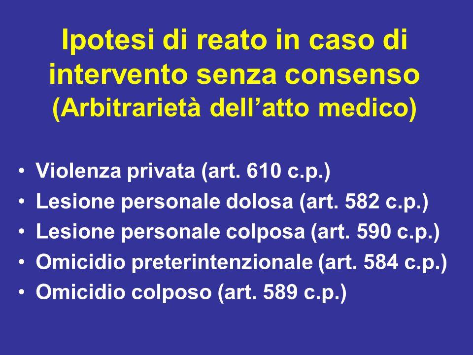 Ipotesi di reato in caso di intervento senza consenso (Arbitrarietà dellatto medico) Violenza privata (art. 610 c.p.) Lesione personale dolosa (art. 5