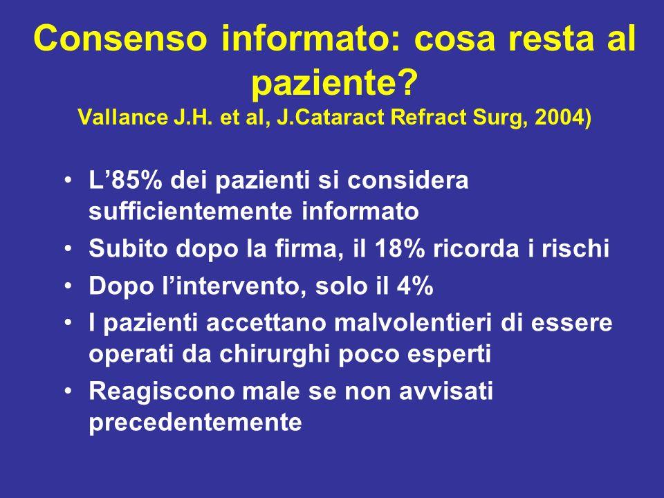 Consenso informato: cosa resta al paziente? Vallance J.H. et al, J.Cataract Refract Surg, 2004) L85% dei pazienti si considera sufficientemente inform