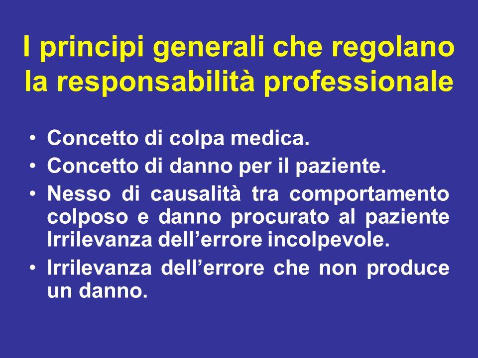I principi generali che regolano la responsabilità professionale Concetto di colpa medica. Concetto di danno per il paziente. Nesso di causalità tra c