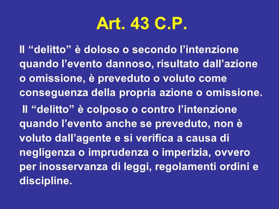 Art. 43 C.P. Il delitto è doloso o secondo lintenzione quando levento dannoso, risultato dallazione o omissione, è preveduto o voluto come conseguenza