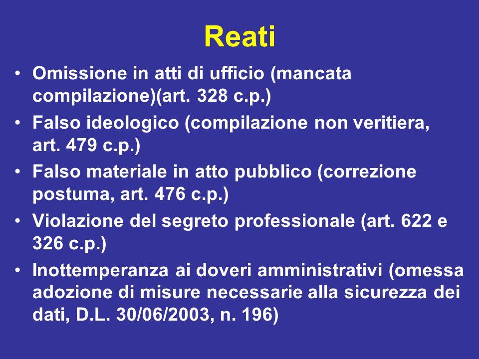 Reati Omissione in atti di ufficio (mancata compilazione)(art. 328 c.p.) Falso ideologico (compilazione non veritiera, art. 479 c.p.) Falso materiale