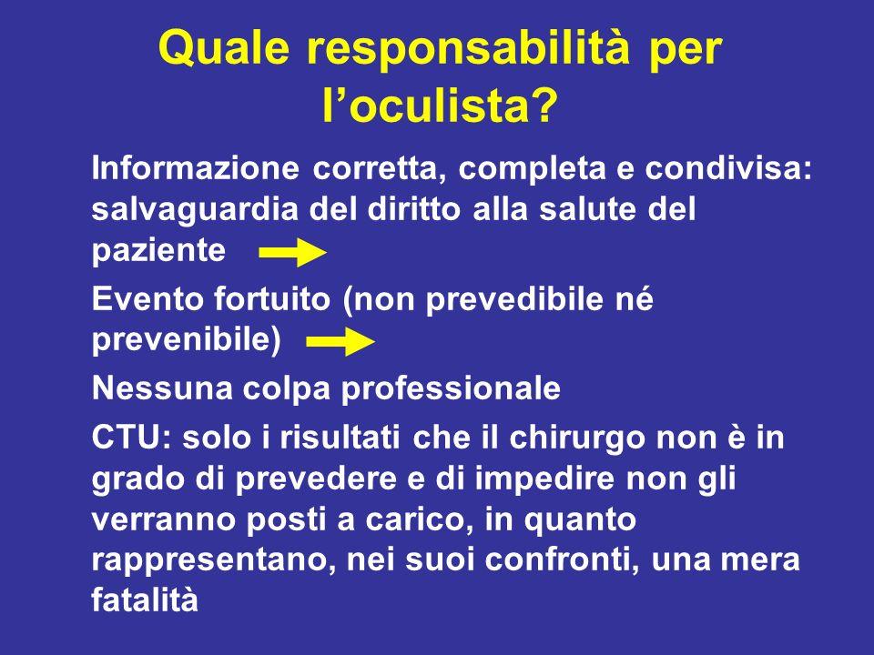Quale responsabilità per loculista? Informazione corretta, completa e condivisa: salvaguardia del diritto alla salute del paziente Evento fortuito (no