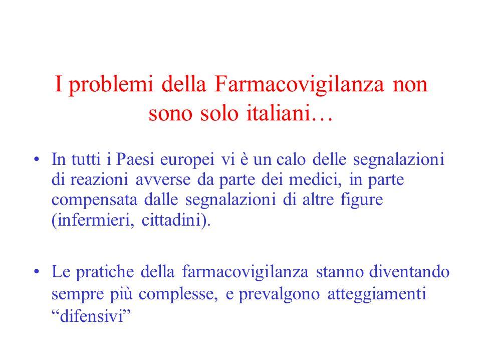 I problemi della Farmacovigilanza non sono solo italiani… In tutti i Paesi europei vi è un calo delle segnalazioni di reazioni avverse da parte dei medici, in parte compensata dalle segnalazioni di altre figure (infermieri, cittadini).