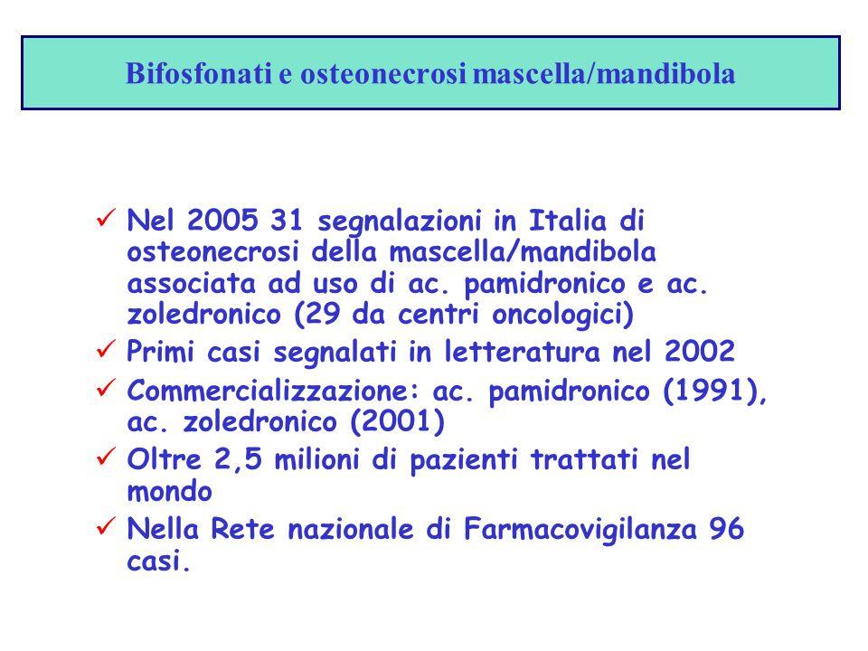 Bifosfonati e osteonecrosi mascella/mandibola Nel 2005 31 segnalazioni in Italia di osteonecrosi della mascella/mandibola associata ad uso di ac.