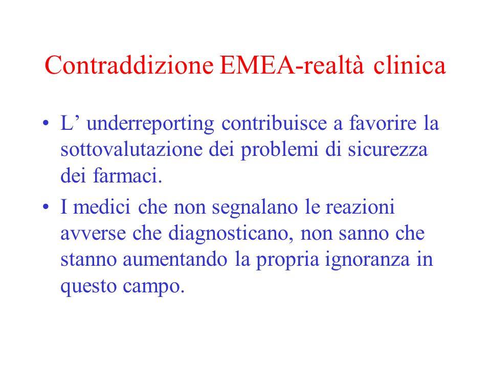 Contraddizione EMEA-realtà clinica L underreporting contribuisce a favorire la sottovalutazione dei problemi di sicurezza dei farmaci.