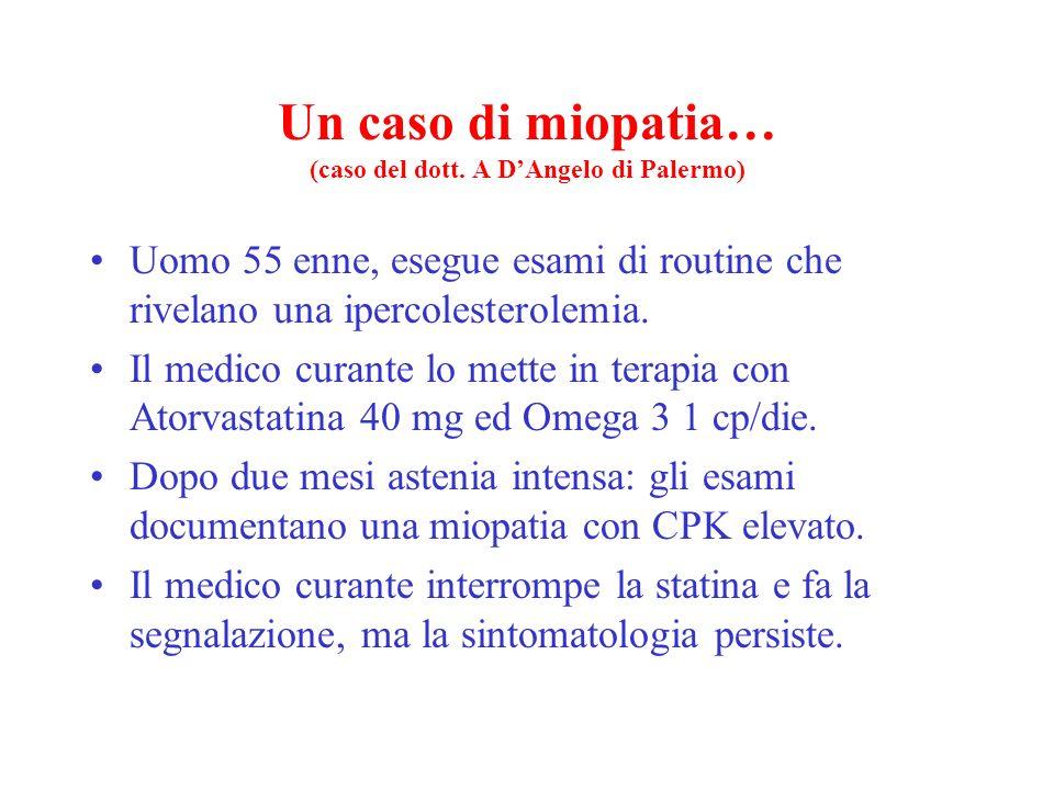 Un caso di miopatia… (caso del dott. A DAngelo di Palermo) Uomo 55 enne, esegue esami di routine che rivelano una ipercolesterolemia. Il medico curant