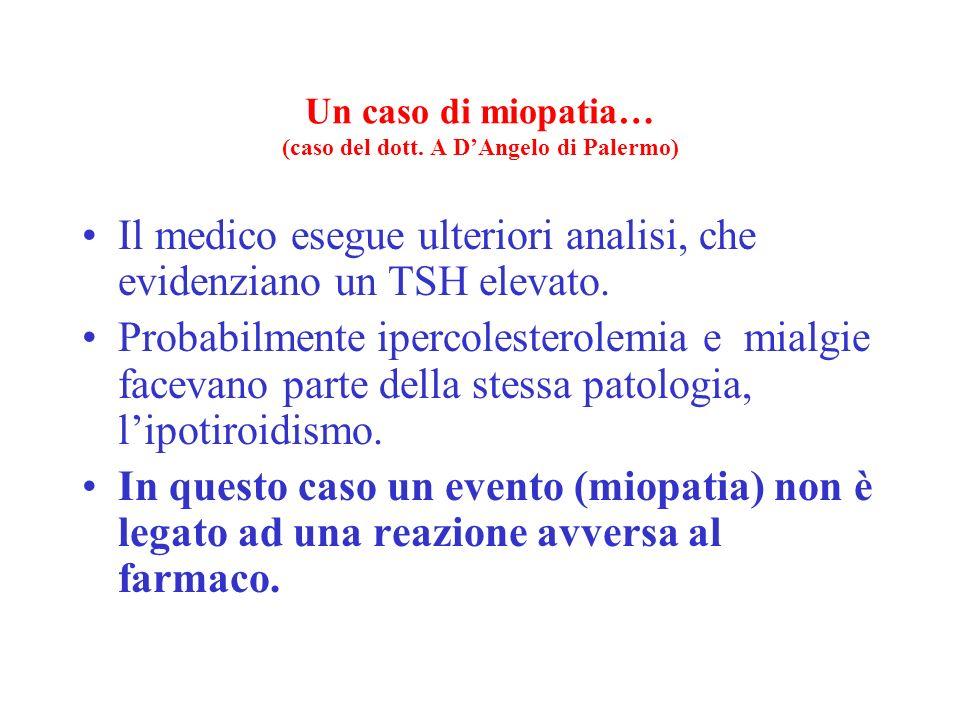 Un caso di miopatia… (caso del dott. A DAngelo di Palermo) Il medico esegue ulteriori analisi, che evidenziano un TSH elevato. Probabilmente ipercoles