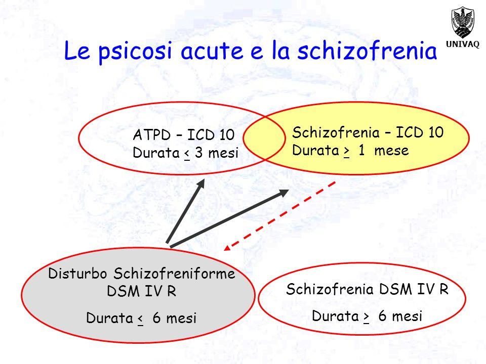 UNIVAQ ATPD – ICD 10 Durata < 3 mesi Schizofrenia DSM IV R Durata > 6 mesi Disturbo Schizofreniforme DSM IV R Durata < 6 mesi Le psicosi acute e la sc